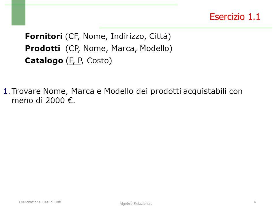 Esercitazione Basi di Dati4 Algebra Relazionale 1.Trovare Nome, Marca e Modello dei prodotti acquistabili con meno di 2000 €. Esercizio 1.1 Fornitori
