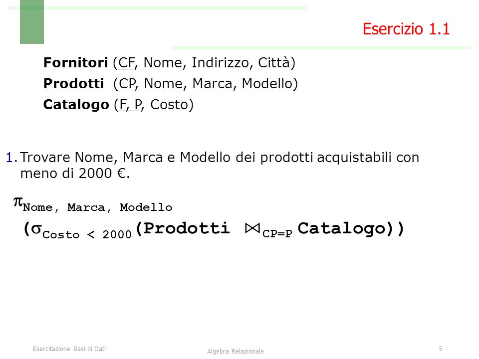 Esercitazione Basi di Dati5 Algebra Relazionale 1.Trovare Nome, Marca e Modello dei prodotti acquistabili con meno di 2000 €.  Nome, Marca, Modello (