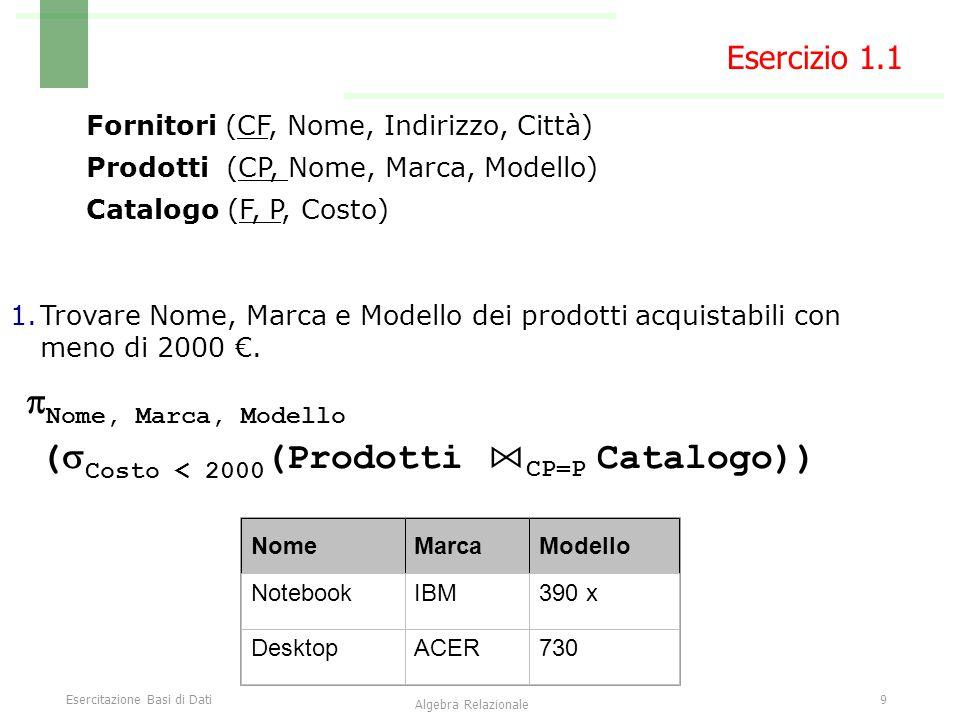 Esercitazione Basi di Dati9 Algebra Relazionale 1.Trovare Nome, Marca e Modello dei prodotti acquistabili con meno di 2000 €.  Nome, Marca, Modello (