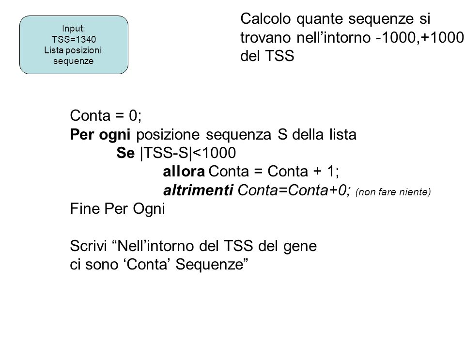 Input: TSS=1340 Lista posizioni sequenze Conta = 0; Per ogni posizione sequenza S della lista Se |TSS-S|<1000 allora Conta = Conta + 1; altrimenti Conta=Conta+0; (non fare niente) Fine Per Ogni Scrivi Nell'intorno del TSS del gene ci sono 'Conta' Sequenze Calcolo quante sequenze si trovano nell'intorno -1000,+1000 del TSS