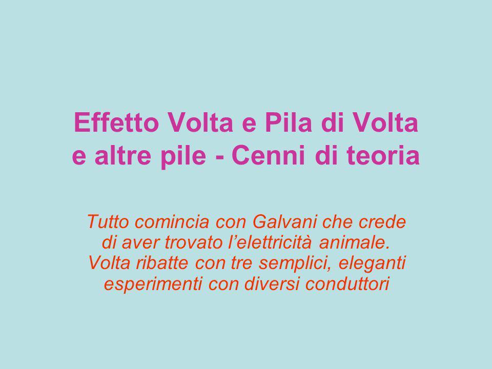 Effetto Volta e Pila di Volta e altre pile - Cenni di teoria Tutto comincia con Galvani che crede di aver trovato l'elettricità animale. Volta ribatte