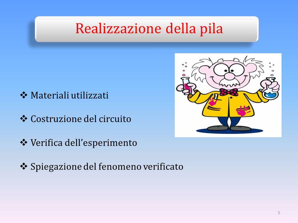 Realizzazione della pila  Materiali utilizzati  Costruzione del circuito  Verifica dell'esperimento  Spiegazione del fenomeno verificato 5