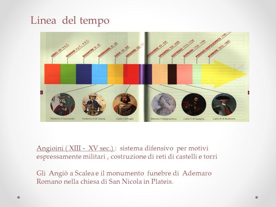 Linea del tempo Angioini ( XIII - XV sec.) : sistema difensivo per motivi espressamente militari, costruzione di reti di castelli e torri Gli Angiò a