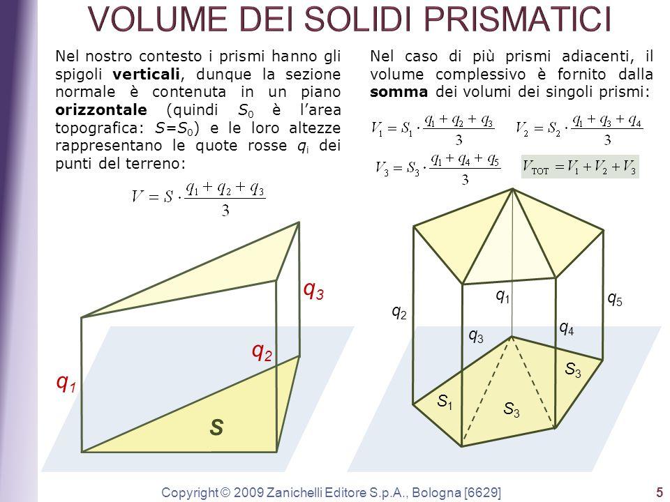 Copyright © 2009 Zanichelli Editore S.p.A., Bologna [6629] 5 Nel nostro contesto i prismi hanno gli spigoli verticali, dunque la sezione normale è con