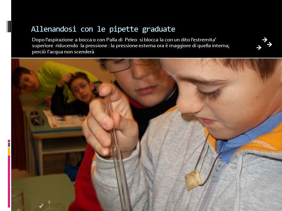 La pipetta pasteur Il funzionamento della pipetta Pasteur consiste essenzialmente nello schiacciare la tettarella in modo da provocare l'uscita dell'a