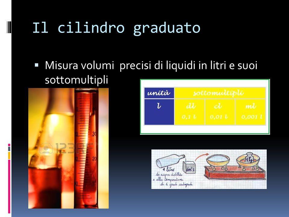 Vetreria usata per i grandi volumi Cilindro graduatoBeutaBecker