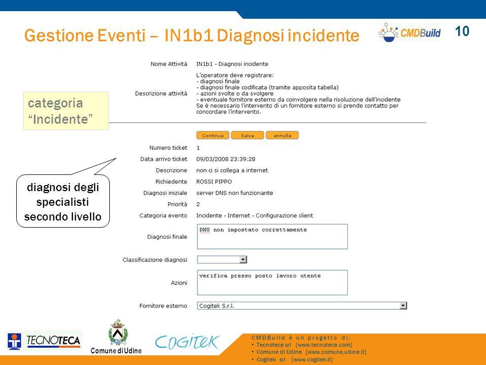 Gestione Eventi – IN1b1 Diagnosi incidente Comune di Udine CMDBuild è un progetto di: Tecnoteca srl [www.tecnoteca.com] Comune di Udine [www.comune.ud