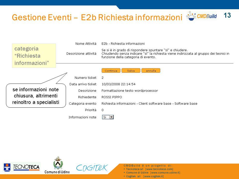 Gestione Eventi – E2b Richiesta informazioni Comune di Udine CMDBuild è un progetto di: Tecnoteca srl [www.tecnoteca.com] Comune di Udine [www.comune.