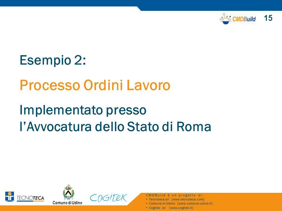 Comune di Udine 15 CMDBuild è un progetto di: Tecnoteca srl [www.tecnoteca.com] Comune di Udine [www.comune.udine.it] Cogitek srl [www.cogitek.it] Esempio 2: Processo Ordini Lavoro Implementato presso l'Avvocatura dello Stato di Roma