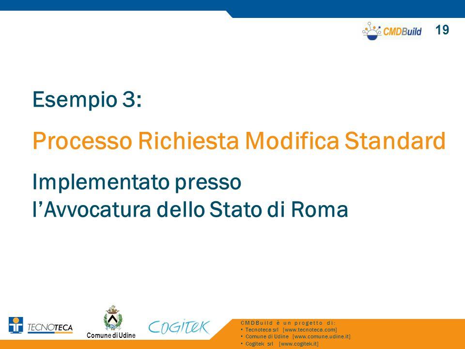 Comune di Udine 19 CMDBuild è un progetto di: Tecnoteca srl [www.tecnoteca.com] Comune di Udine [www.comune.udine.it] Cogitek srl [www.cogitek.it] Esempio 3: Processo Richiesta Modifica Standard Implementato presso l'Avvocatura dello Stato di Roma