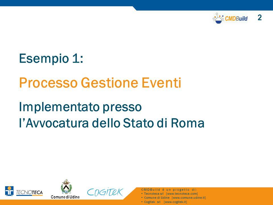 Comune di Udine 2 CMDBuild è un progetto di: Tecnoteca srl [www.tecnoteca.com] Comune di Udine [www.comune.udine.it] Cogitek srl [www.cogitek.it] Esempio 1: Processo Gestione Eventi Implementato presso l'Avvocatura dello Stato di Roma