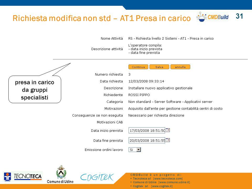 Richiesta modifica non std – AT1 Presa in carico Comune di Udine CMDBuild è un progetto di: Tecnoteca srl [www.tecnoteca.com] Comune di Udine [www.com