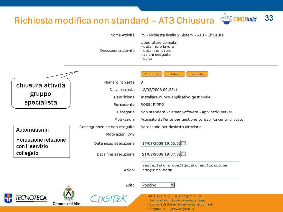 Richiesta modifica non standard – AT3 Chiusura Comune di Udine CMDBuild è un progetto di: Tecnoteca srl [www.tecnoteca.com] Comune di Udine [www.comun