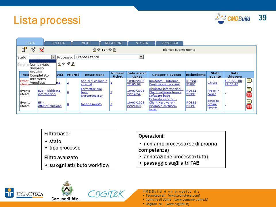 Lista processi Comune di Udine CMDBuild è un progetto di: Tecnoteca srl [www.tecnoteca.com] Comune di Udine [www.comune.udine.it] Cogitek srl [www.cog