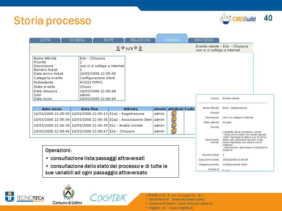 Storia processo Comune di Udine CMDBuild è un progetto di: Tecnoteca srl [www.tecnoteca.com] Comune di Udine [www.comune.udine.it] Cogitek srl [www.co