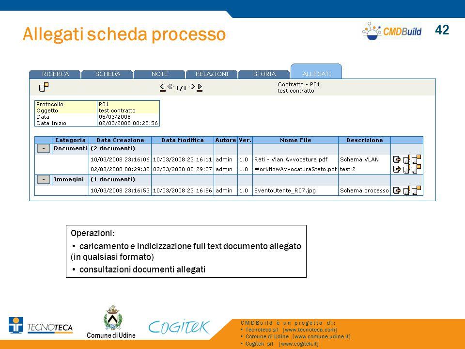 Allegati scheda processo Comune di Udine CMDBuild è un progetto di: Tecnoteca srl [www.tecnoteca.com] Comune di Udine [www.comune.udine.it] Cogitek sr