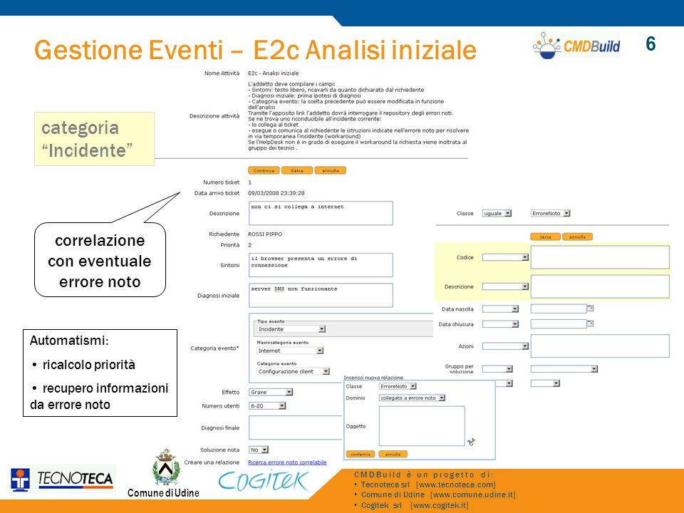 Gestione Eventi – E2c Analisi iniziale Comune di Udine CMDBuild è un progetto di: Tecnoteca srl [www.tecnoteca.com] Comune di Udine [www.comune.udine.