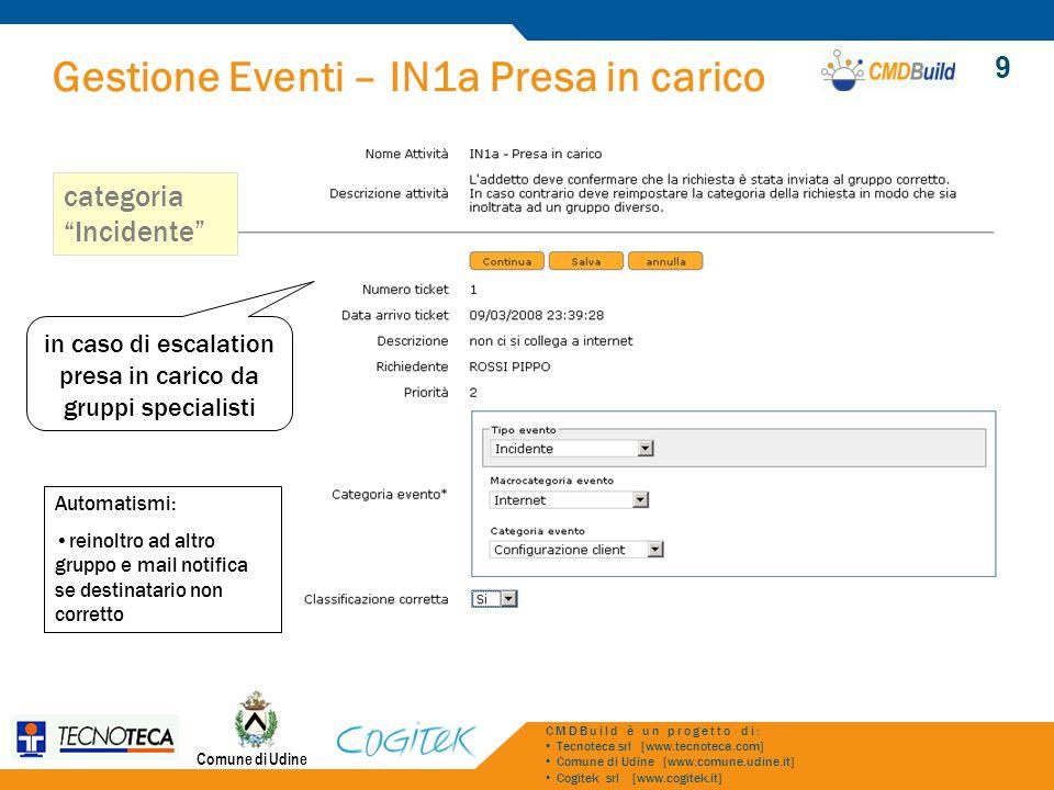 Gestione Eventi – IN1a Presa in carico Comune di Udine CMDBuild è un progetto di: Tecnoteca srl [www.tecnoteca.com] Comune di Udine [www.comune.udine.