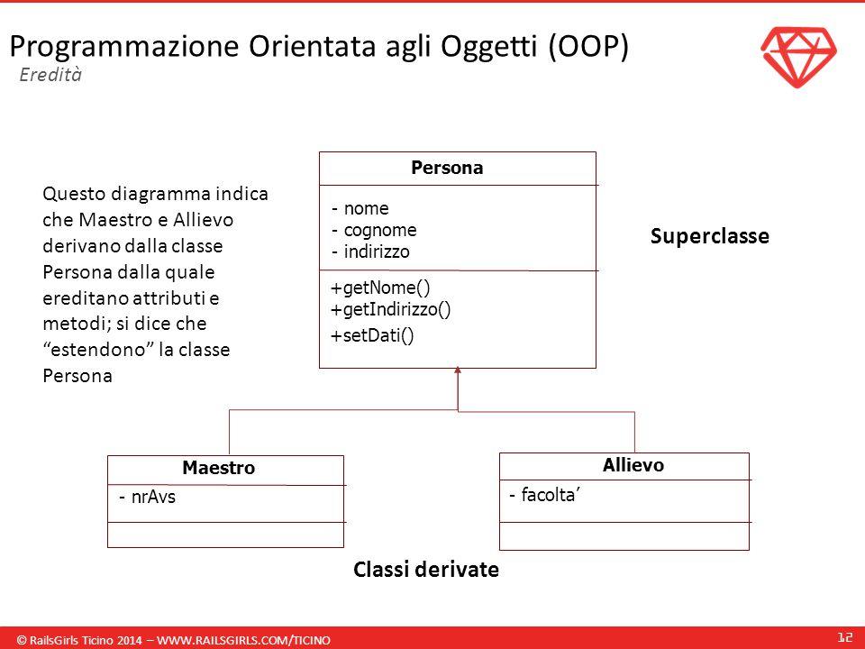 © RailsGirls Ticino 2014 – WWW.RAILSGIRLS.COM/TICINO 12 Programmazione Orientata agli Oggetti (OOP) Eredità Maestro Allievo Persona - nome - cognome - indirizzo +getNome() +getIndirizzo() +setDati() Questo diagramma indica che Maestro e Allievo derivano dalla classe Persona dalla quale ereditano attributi e metodi; si dice che estendono la classe Persona Superclasse Classi derivate - facolta' - nrAvs