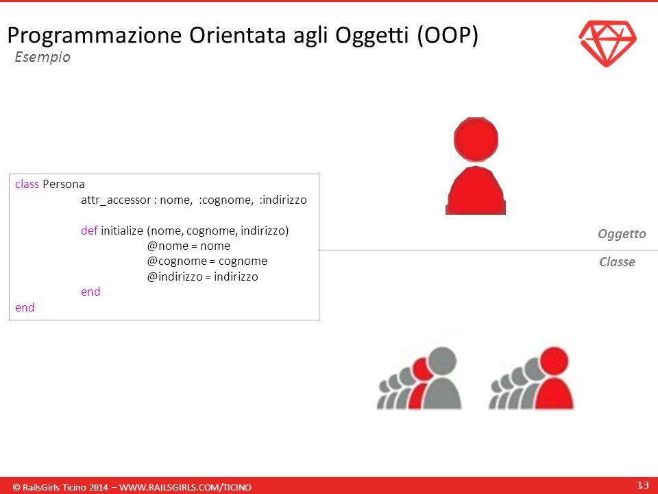 © RailsGirls Ticino 2014 – WWW.RAILSGIRLS.COM/TICINO 13 Programmazione Orientata agli Oggetti (OOP) Esempio Oggetto Classe class Persona attr_accessor : nome, :cognome, :indirizzo def initialize (nome, cognome, indirizzo) @nome = nome @cognome = cognome @indirizzo = indirizzo end