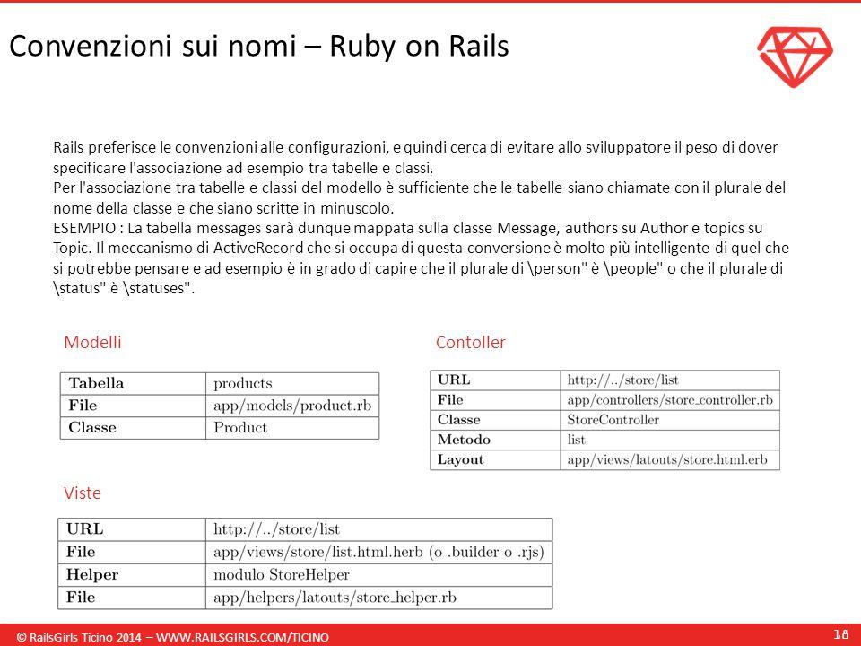 © RailsGirls Ticino 2014 – WWW.RAILSGIRLS.COM/TICINO 18 Convenzioni sui nomi – Ruby on Rails Rails preferisce le convenzioni alle configurazioni, e quindi cerca di evitare allo sviluppatore il peso di dover specificare l associazione ad esempio tra tabelle e classi.