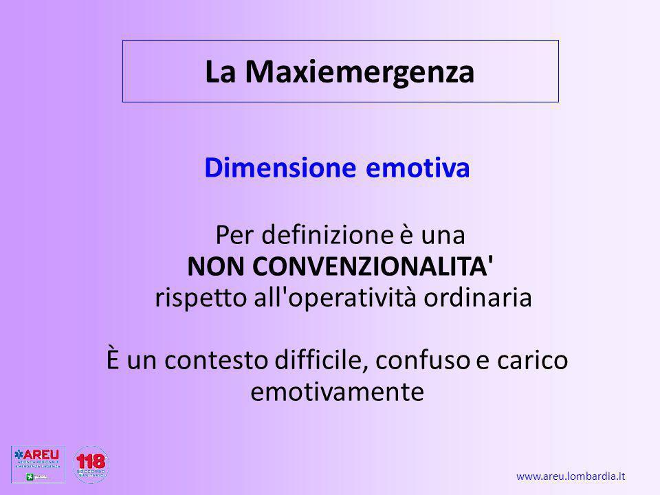 www.areu.lombardia.it E' il risultato della relazione dinamica fra un evento, il significato che il singolo individuo gli attribuisce e il contesto in cui tutto accade Che cos è un disagio emotivo?