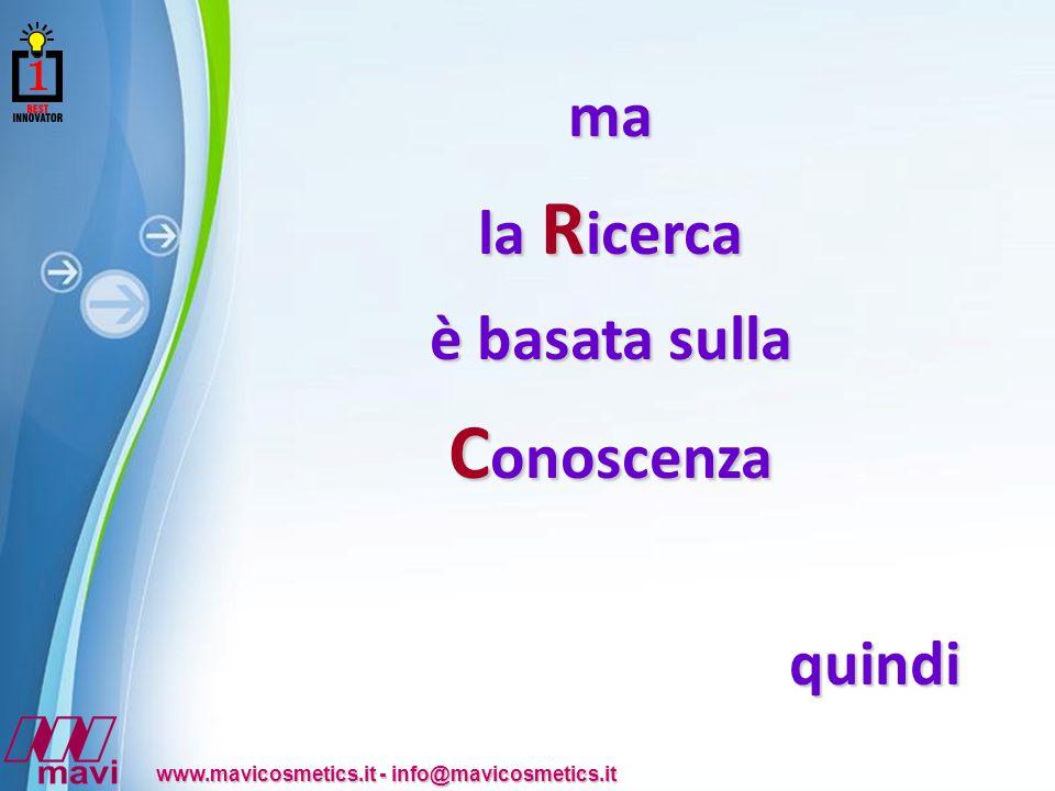 Powerpoint Templates www.mavicosmetics.it - info@mavicosmetics.it Non esiste innovazione Senza conoscenza.