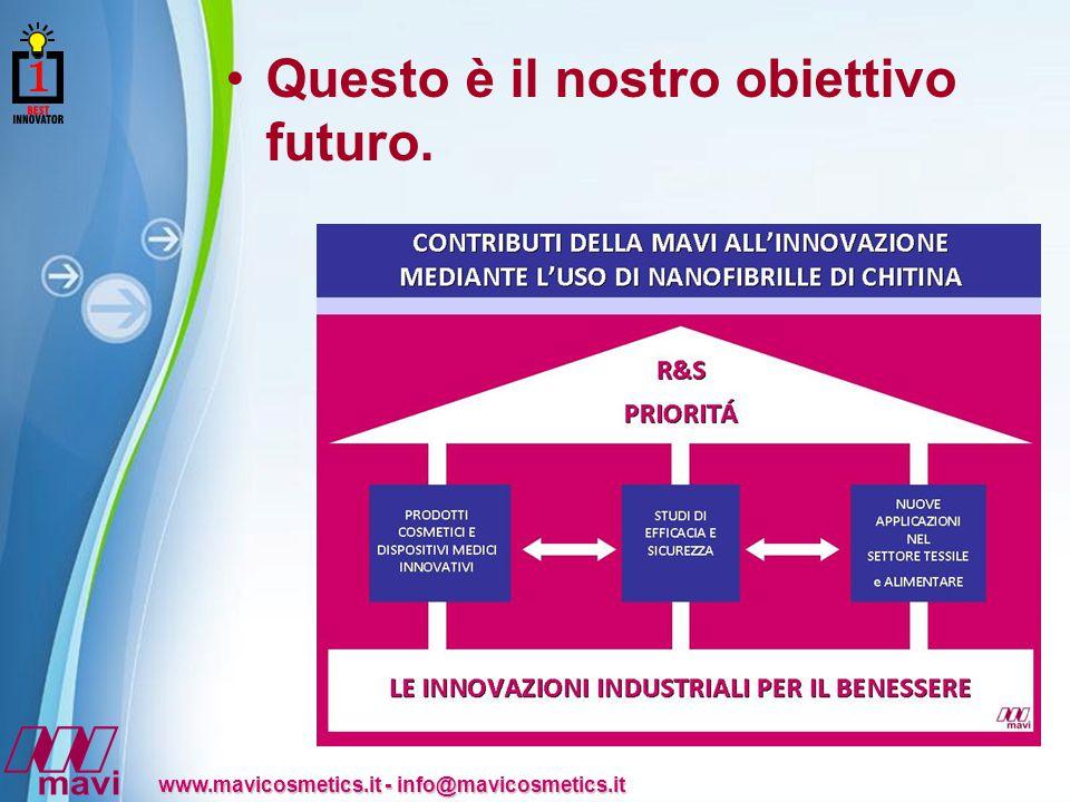 Powerpoint Templates www.mavicosmetics.it - info@mavicosmetics.it Questo è il nostro obiettivo futuro.