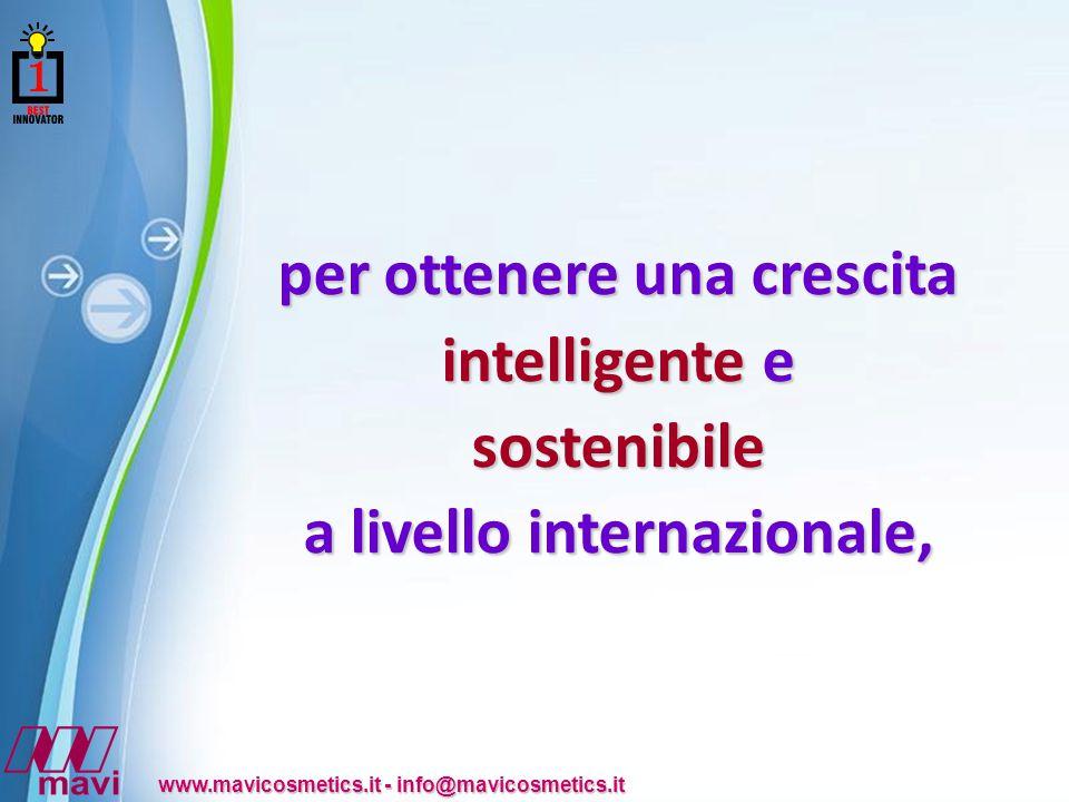 Powerpoint Templates www.mavicosmetics.it - info@mavicosmetics.it per ottenere una crescita intelligente e sostenibile a livello internazionale,