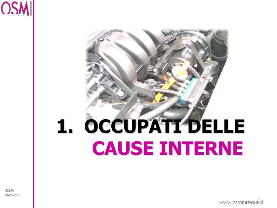 www.osm network.it OSM N etwork www.osm network.it OSM N etwork 1. OCCUPATI DELLE CAUSE INTERNE 3