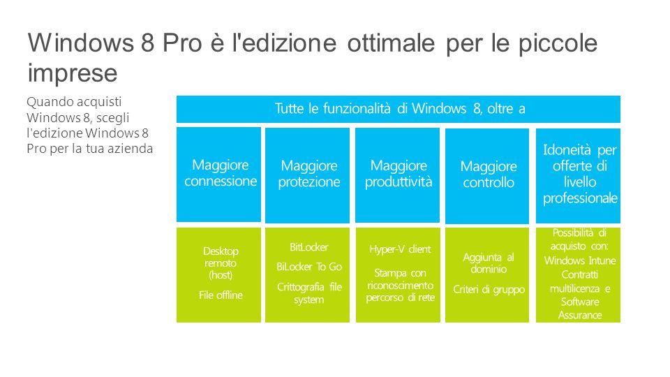 Quando acquisti Windows 8, scegli l edizione Windows 8 Pro per la tua azienda Windows 8 Pro è l edizione ottimale per le piccole imprese