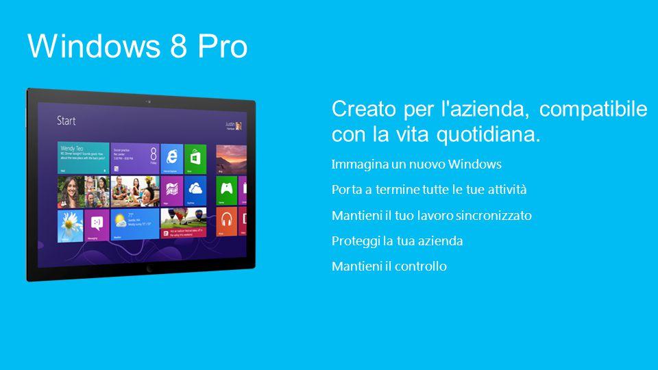 Creato su solide basi Nuova schermata Start Modalità touch, tastiera e mouse Desktop di Windows Tutte le app che vuoi Windows Store Connesso alla cloud Ampia gamma di dispositivi Immagina un nuovo Windows