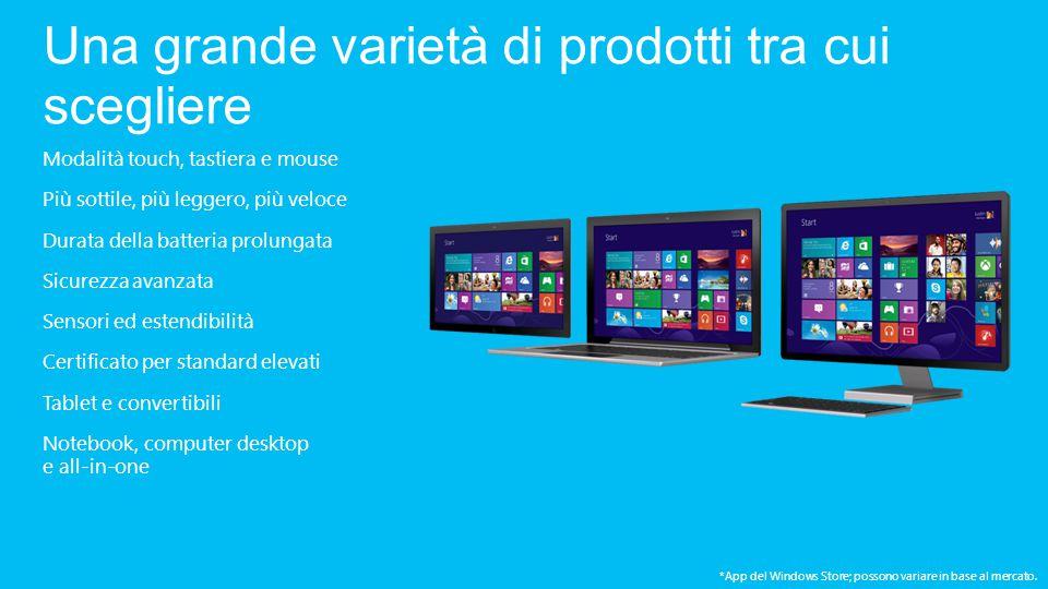 Molti modi per acquistare Windows 8 Pro Nuovo PC o tablet Software Windows 8 Pro Pro Pack Contratti multilicenza Windows Intune