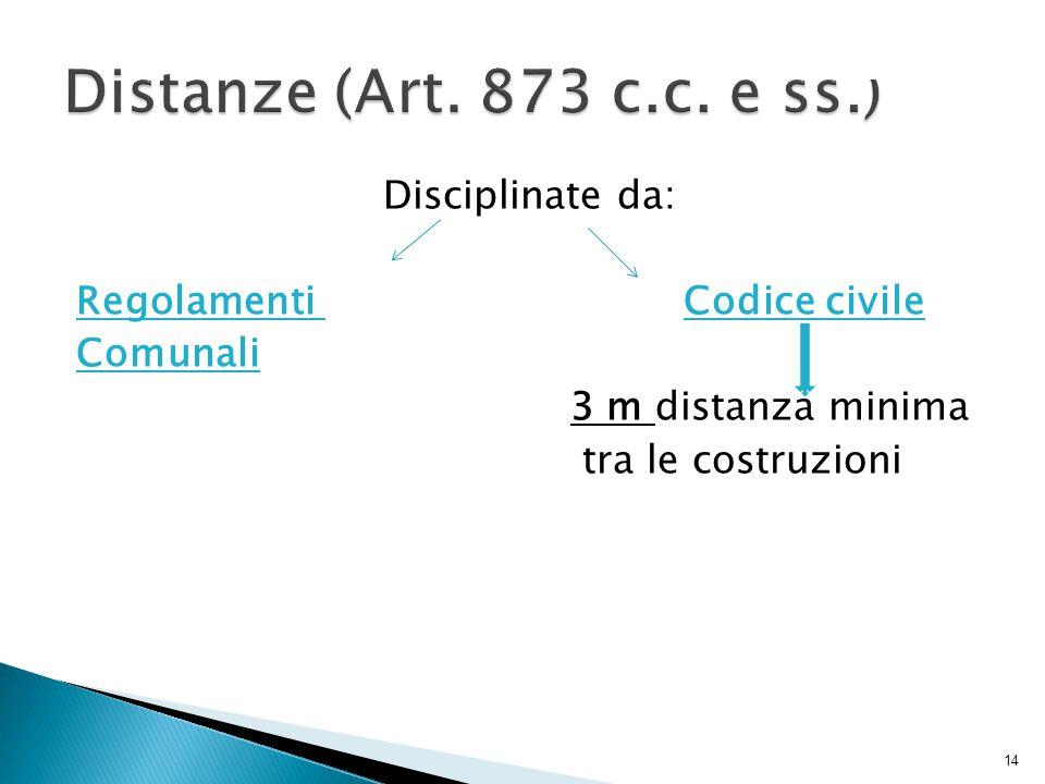 Disciplinate da: Regolamenti Codice civile Comunali 3 m distanza minima tra le costruzioni 14