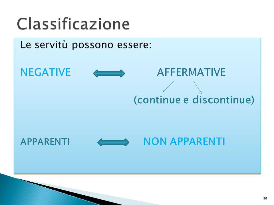 Le servitù possono essere: NEGATIVE AFFERMATIVE (continue e discontinue) APPARENTI NON APPARENTI Le servitù possono essere: NEGATIVE AFFERMATIVE (cont