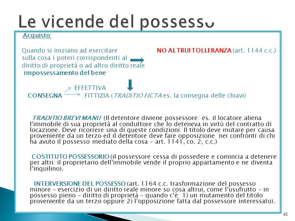 Acquisto: Quando si iniziano ad esercitare NO ALTRUI TOLLERANZA (art. 1144 c.c.) sulla cosa i poteri corrispondenti al diritto di proprietà o ad altro