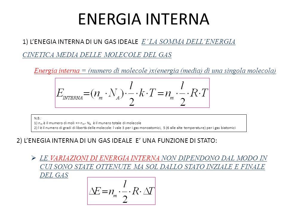 ENERGIA INTERNA 1) L'ENEGIA INTERNA DI UN GAS IDEALE E' LA SOMMA DELL'ENERGIA CINETICA MEDIA DELLE MOLECOLE DEL GAS N.B.: 1) n m è il mumero di moli =