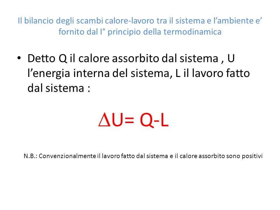 Il bilancio degli scambi calore-lavoro tra il sistema e l'ambiente e' fornito dal I° principio della termodinamica Detto Q il calore assorbito dal sis