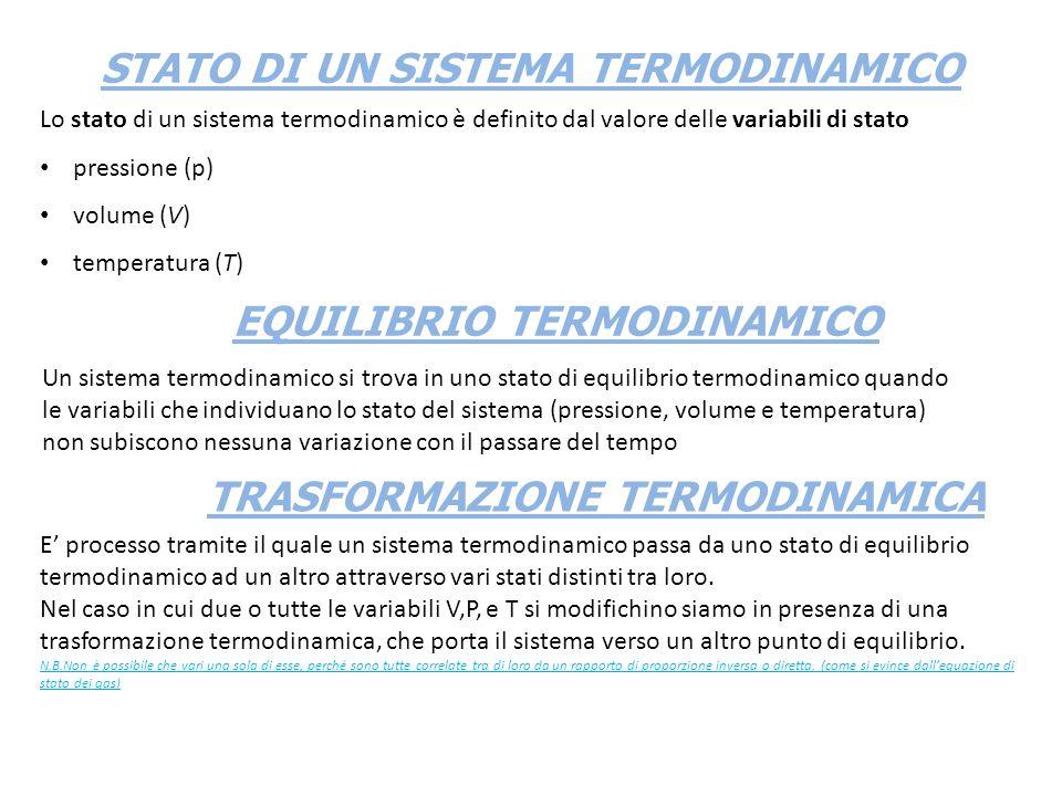 E' processo tramite il quale un sistema termodinamico passa da uno stato di equilibrio termodinamico ad un altro attraverso vari stati distinti tra lo
