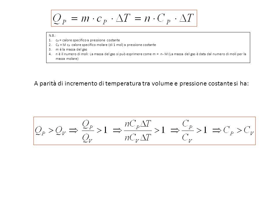 A parità di incremento di temperatura tra volume e pressione costante si ha: N.B.: 1.c P = calore specifico a pressione costante 2.C P = M c P calore