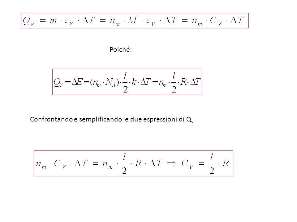 Poiché: Confrontando e semplificando le due espressioni di Q v