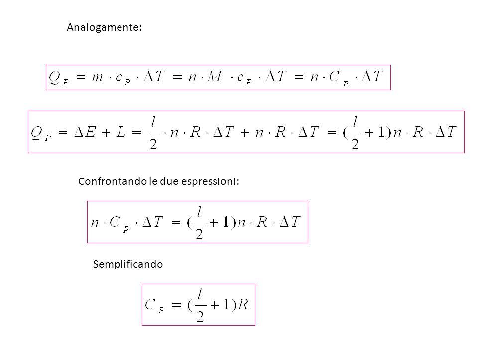 Analogamente: Confrontando le due espressioni: Semplificando