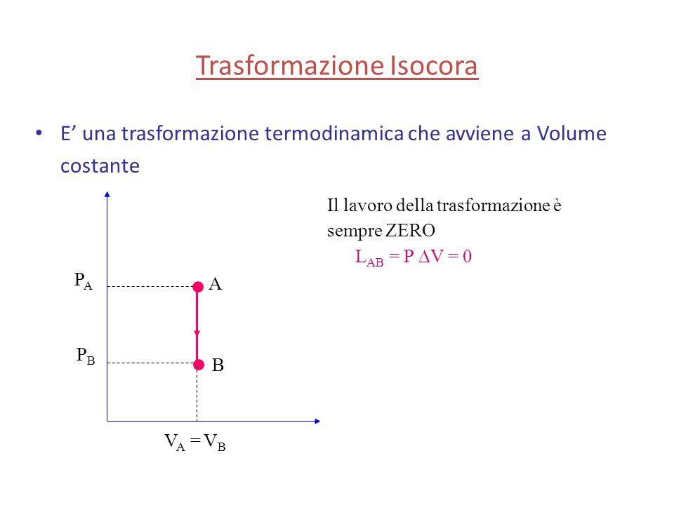 Trasformazione Isocora E' una trasformazione termodinamica che avviene a Volume costante Il lavoro della trasformazione è sempre ZERO L AB = P  V = 0