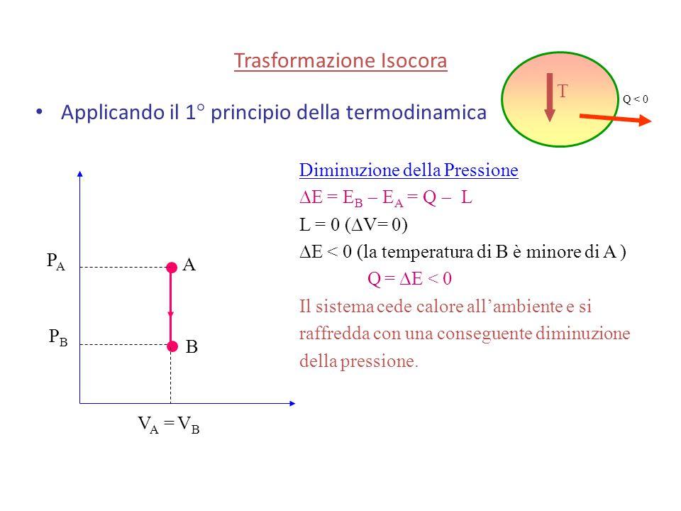 Trasformazione Isocora Applicando il 1° principio della termodinamica Diminuzione della Pressione  E = E B  E A = Q  L L = 0 (  V= 0)  E < 0 (la