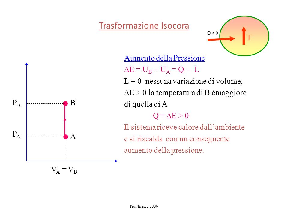 Prof Biasco 2006 Trasformazione Isocora Aumento della Pressione  E = U B  U A = Q  L L = 0 nessuna variazione di volume,  E > 0 la temperatura di