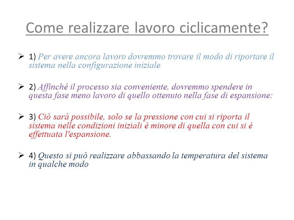 Come realizzare lavoro ciclicamente?  1) Per avere ancora lavoro dovremmo trovare il modo di riportare il sistema nella configurazione iniziale  2)