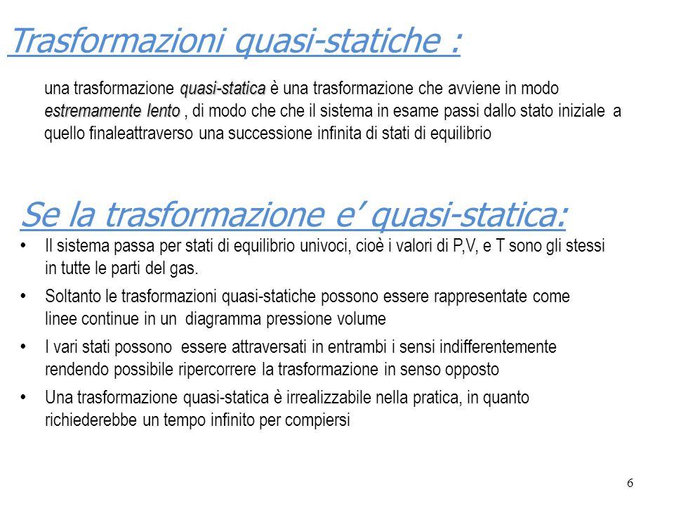 6 Trasformazioni quasi-statiche : quasi-statica estremamente lento una trasformazione quasi-statica è una trasformazione che avviene in modo estremame