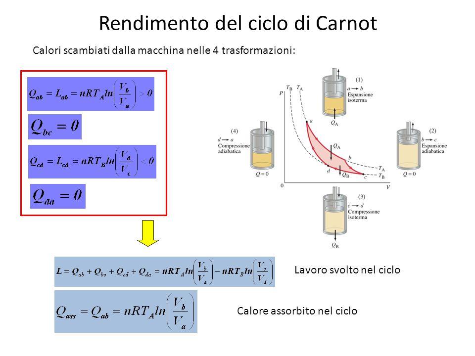 Rendimento del ciclo di Carnot Calori scambiati dalla macchina nelle 4 trasformazioni: Lavoro svolto nel ciclo Calore assorbito nel ciclo