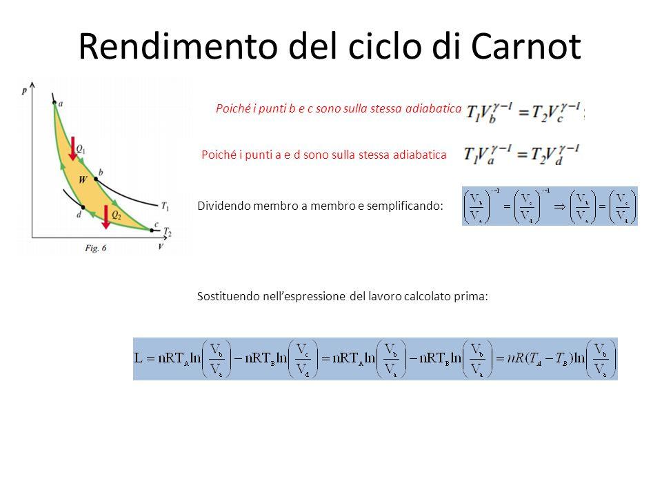 Rendimento del ciclo di Carnot Poiché i punti a e d sono sulla stessa adiabatica Poiché i punti b e c sono sulla stessa adiabatica Dividendo membro a