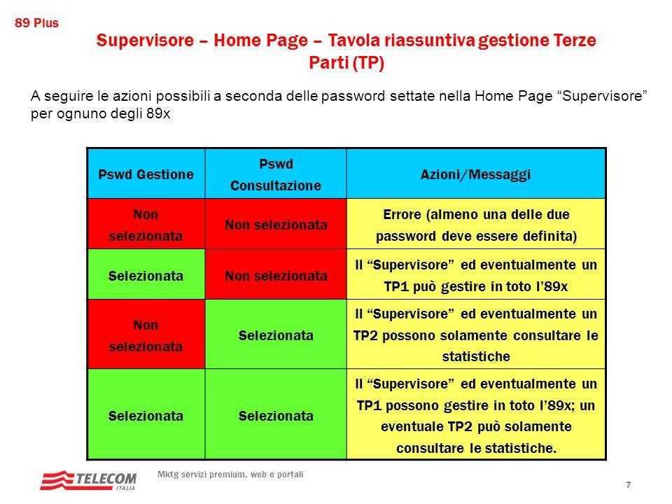 89 Plus Mktg servizi premium, web e portali 8 Supervisore – Utenti Attivi NEW Cliccando sul pulsante Utenti Attivi comparirà la lista delle sole numerazioni in cui sono presenti degli utenti e il loro numero.